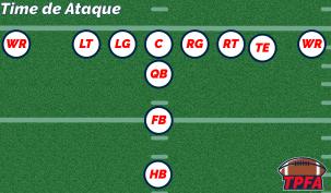 Posições do futebol americano - Time de ataque no futebol americano