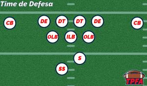 Posições do futebol americano - Time de defesa no futebol americano