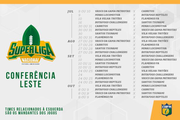 Tudo pelo Futebol Americano - Superliga nacional - Conferência Leste