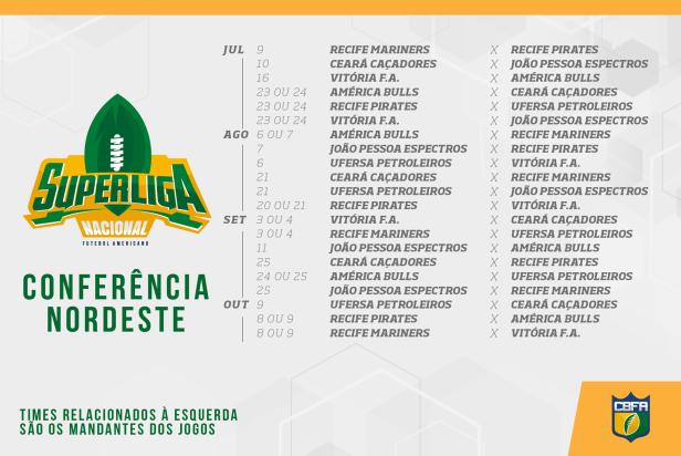 Tudo pelo Futebol Americano - Superliga nacional - Conferência Nordeste