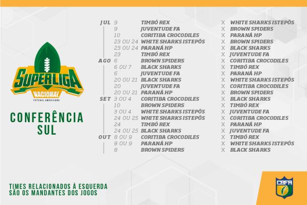 Tudo pelo Futebol Americano - Superliga nacional - Conferência Sul