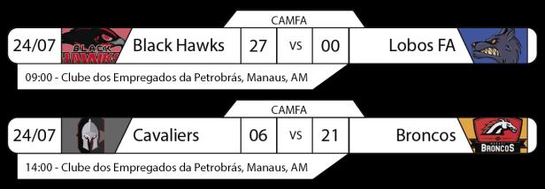 TPFA - Resultados CAMFA - 23-24-07