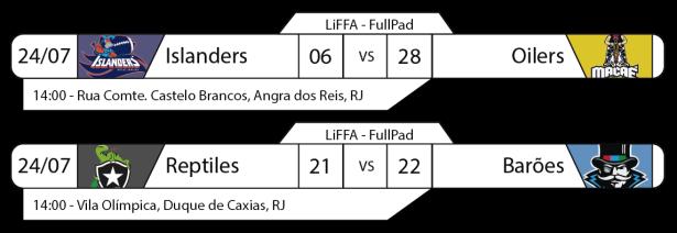 TPFA - Resultados LiFFA FullPad - 23-24-07