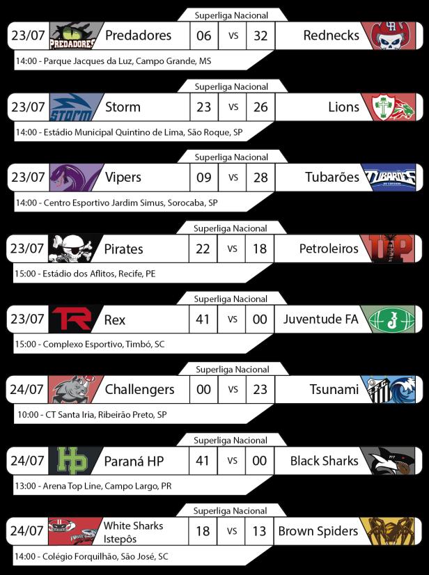 TPFA - Resultados Superliga Nacional - 23-24-07