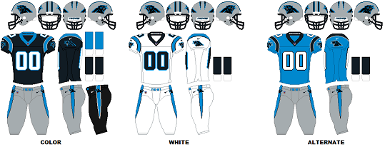 panthers_uniform