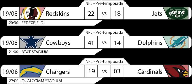 Preseason 2016-08-19 - Resultados.png