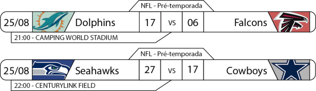 Tudo pelo Futebol Americano - 2016-08-25 - NFL - Pré-temporada - Semana 3 - Resultados