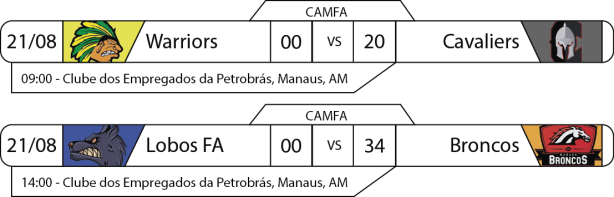 Tudo pelo Futebol Americano - Campeonato Amazonense - 2016-08-21 - Resultados