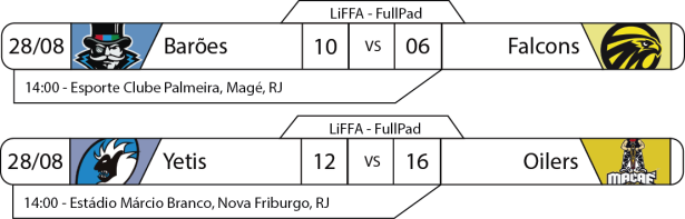 Tudo pelo Futebol Americano - LiFFA FullPad- 2016-08-28 - Resultados