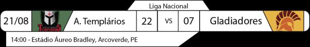 Tudo pelo Futebol Americano - Liga Nacional - 2016-08-21 - Resultados