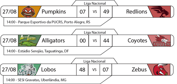 Tudo pelo Futebol Americano - Liga Nacional - 2016-08-27 - Resultados