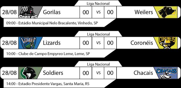 Tudo pelo Futebol Americano - Liga Nacional - 2016-08-28 - Jogos