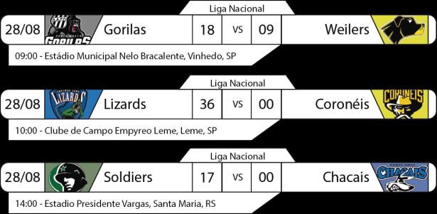 Tudo pelo Futebol Americano - Liga Nacional - 2016-08-28 - Resultados
