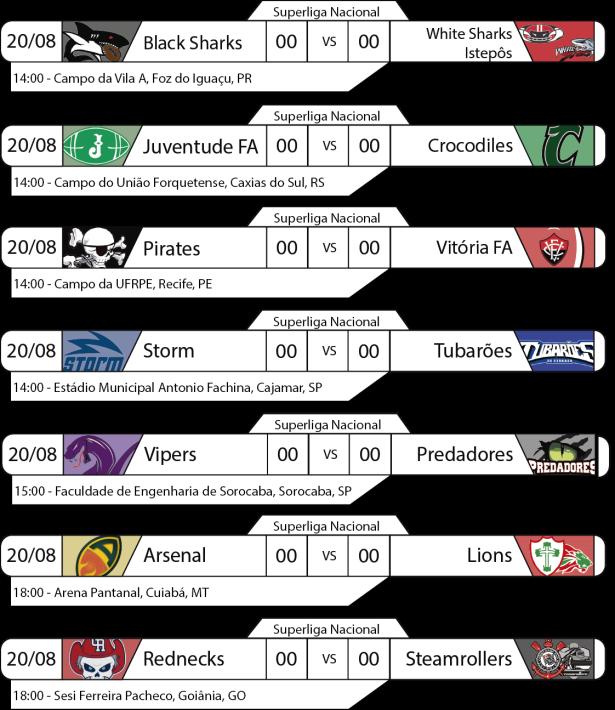Tudo pelo Futebol Americano - Superliga Nacional - 2016/08/20 - Jogos