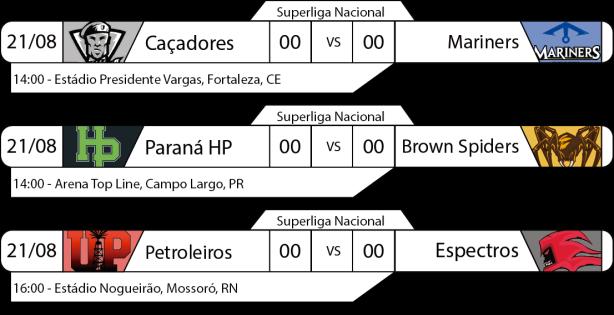 Tudo pelo Futebol Americano - Superliga Nacional - 2016/08/21 - Jogos