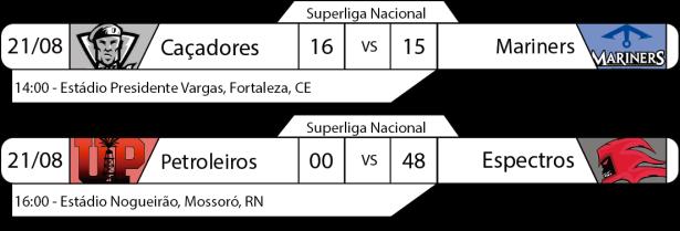 Tudo pelo Futebol Americano - Superliga Nacional - 2016-08-21 - Resultados