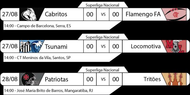 Tudo pelo Futebol Americano - Superliga Nacional - 2016-08-27 e 28 - Jogos