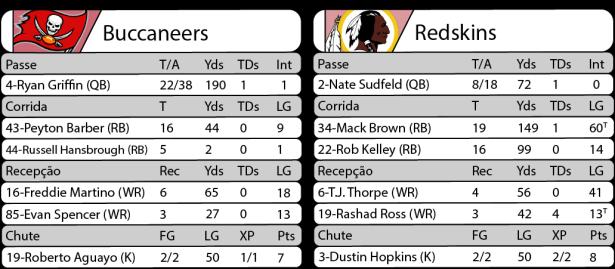 2016-06-31 - Buccaneers x Redskins