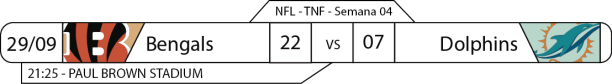 2016-09-29-nfl-semana-04-thursday-night-football-bengals-x-dolphins-resultado