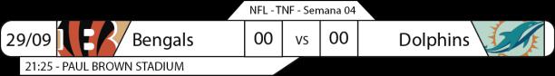 Tudo pelo Futebol Americano - 2016-09-29 - Semana 04 - Thursday Night Football - Bengals x Dolphins