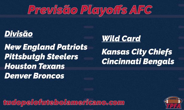 Tudo pelo Futebol Americano - NFL - Previsão AFC Playoffs 2016