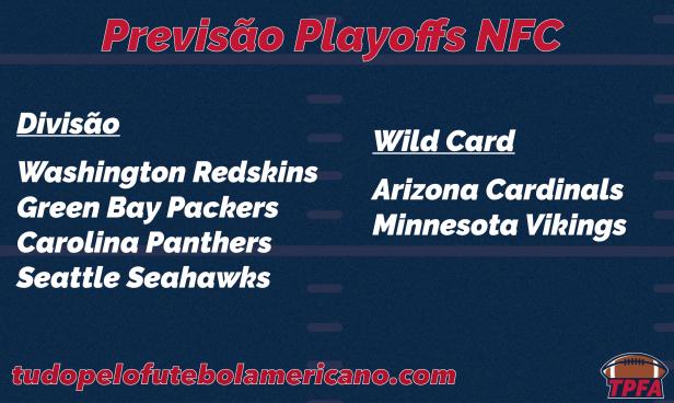 Tudo pelo Futebol Americano - NFL - Previsão NFC Playoffs 2016
