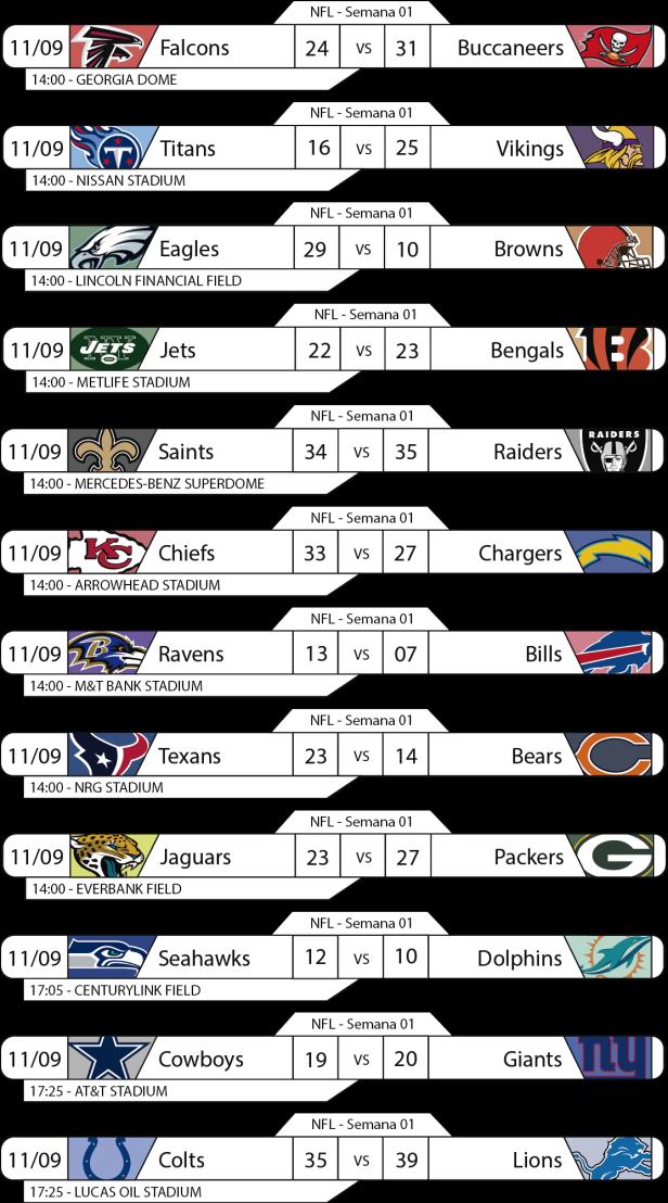 semana-01-2016-09-11-resultados