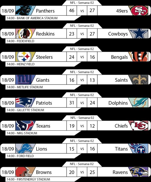 semana-02-2016-09-18-resultados-14h