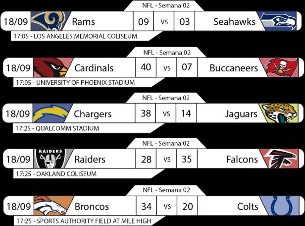 Tudo pelo Futebol Americano - NFL - 2016-09-18 - Semana 02 - Resultados 17h