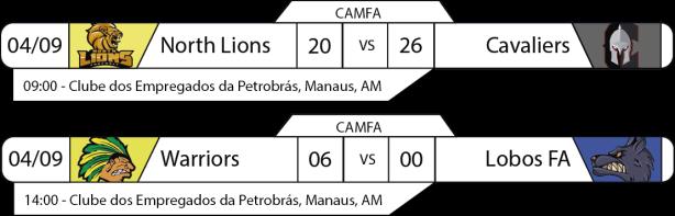 Tudo pelo Futebol Americano - CAMFA - 2016-09-04 - Resultados