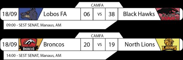 Tudo pelo Futebol Americano - CAMFA - 2016-09-18 - Resultados