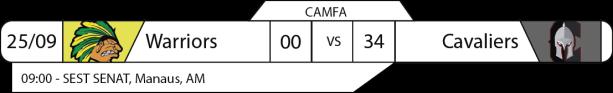Tudo pelo Futebol Americano - CAMFA - 2016-09-25 - Resultados