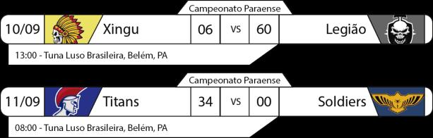 Tudo pelo Futebol Americano - Campeonato Paraense - 2016-09-10 e 11 - Resultados
