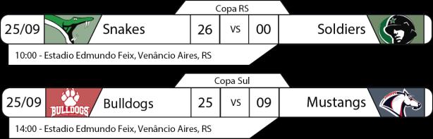 tpfa-copa-rs-2016-09-25-resultados