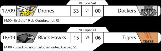 Tudo pelo Futebol Americano - Copa Sul - 2016-09-18 - Resultados