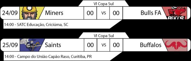 tpfa-copa-sul-2016-09-24-e-25-jogos