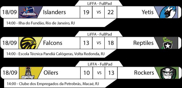 Tudo pelo Futebol Americano -LiFFA - FullPad - 2016-09-18 - Resultados