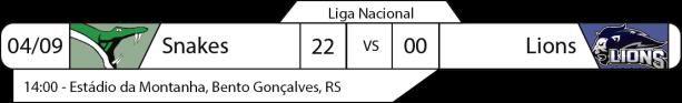 Tudo pelo Futebol Americano - Liga Nacional - 2016-09-04 - Resultados
