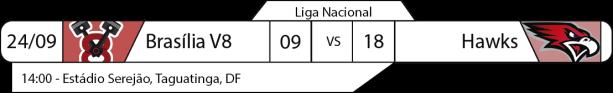 Tudo pelo Futebol Americano - Liga Nacional - 2016-09-24 - Resultados