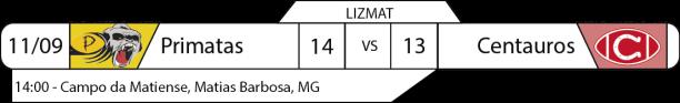 Tudo pelo Futebol Americano - LIZMAT - 2016-09-11 - Resultados