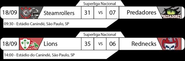 Tudo pelo Futebol Americano - Superliga Nacional - 2016-09-18 - Resultados