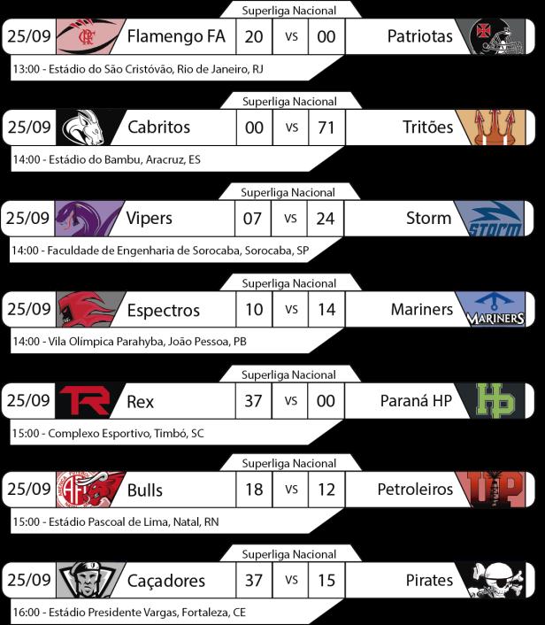 tpfa-superliga-nacional-2016-09-25-resultados