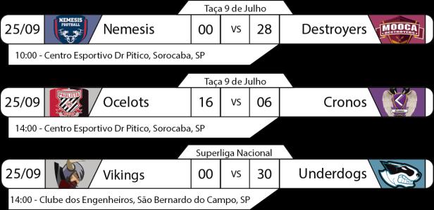 Tudo pelo Futebol Americano - Taça 9 de Julho - 2016-09-25 - Resultados
