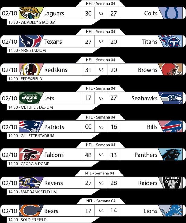 2016-10-02-semana-04-jogos-resultados-14h