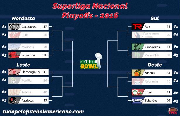 playoffs-semifinais-confere%cc%82ncia-01