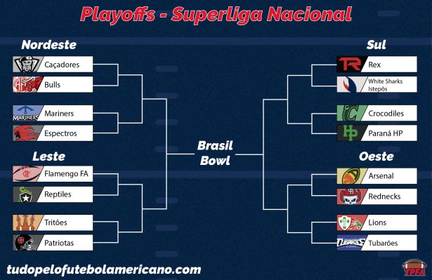 Tudo pelo Futebol Americano - Superliga Nacional - Playoffs 2016