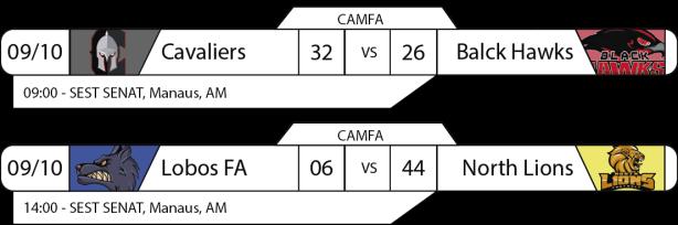 Tudo pelo Futebol Americano - CAMFA - 2016-10-09 - Resultados