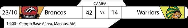 Tudo pelo Futebol Americano - CAMFA - 2016/10/23 - Resultados