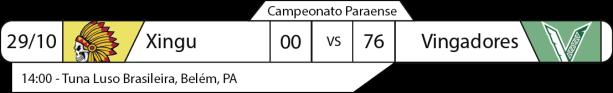 Tudo pelo Futebol Americano - Campeonato Paraense - 29/10/2016 - Resultado