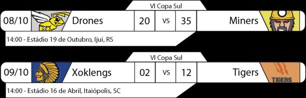 Tudo pelo Futebol Americano - IV Copa Sul - 2016-10-09 - Resultados